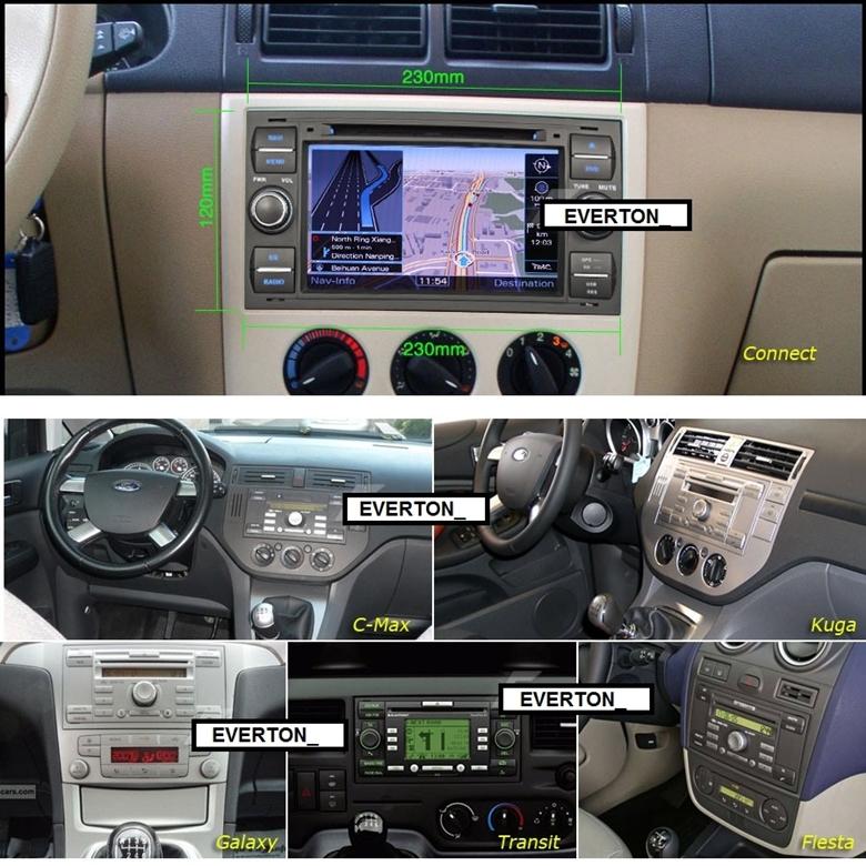 Ford Transit 2017 Wymiary >> Ford Kuga 2008 Wymiary | Upcomingcarshq.com